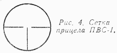 Оптические прицелы